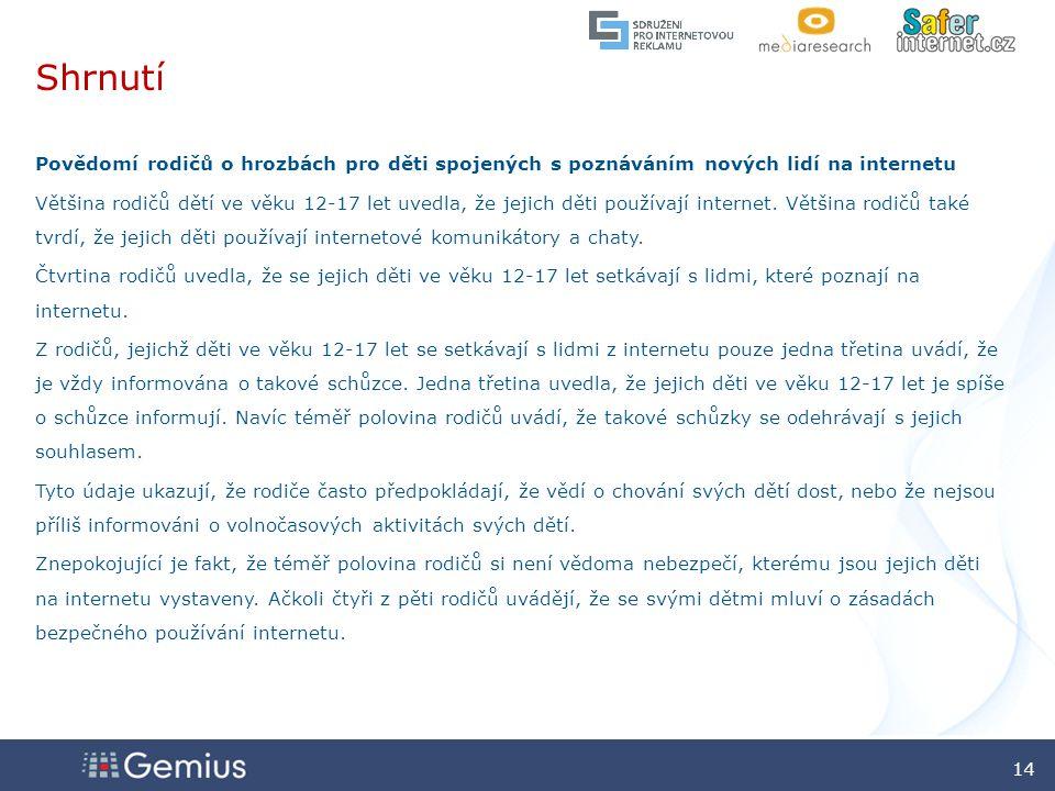 1414 1414 14 Shrnutí Povědomí rodičů o hrozbách pro děti spojených s poznáváním nových lidí na internetu Většina rodičů dětí ve věku 12-17 let uvedla, že jejich děti používají internet.