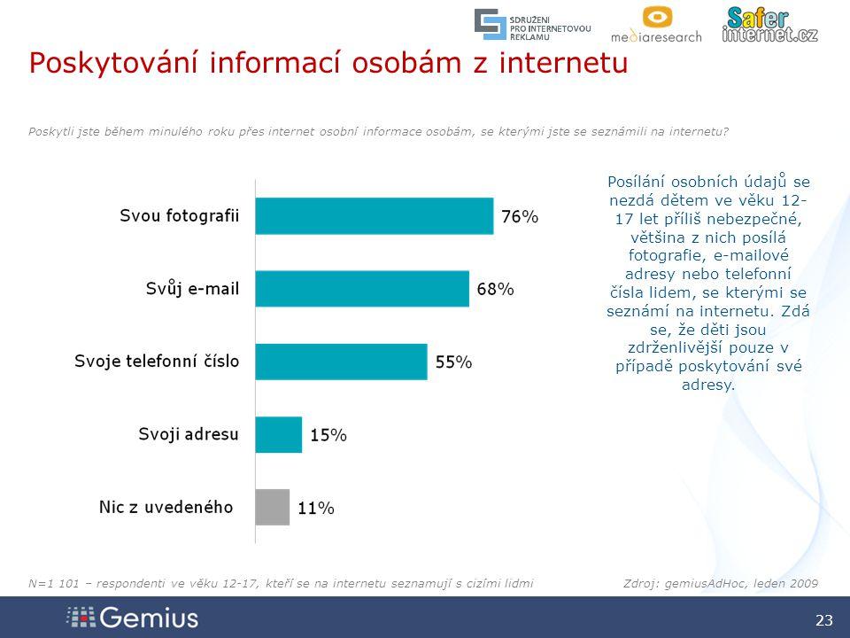 2323 2323 23 Zdroj: gemiusAdHoc, leden 2009 Poskytli jste během minulého roku přes internet osobní informace osobám, se kterými jste se seznámili na internetu.