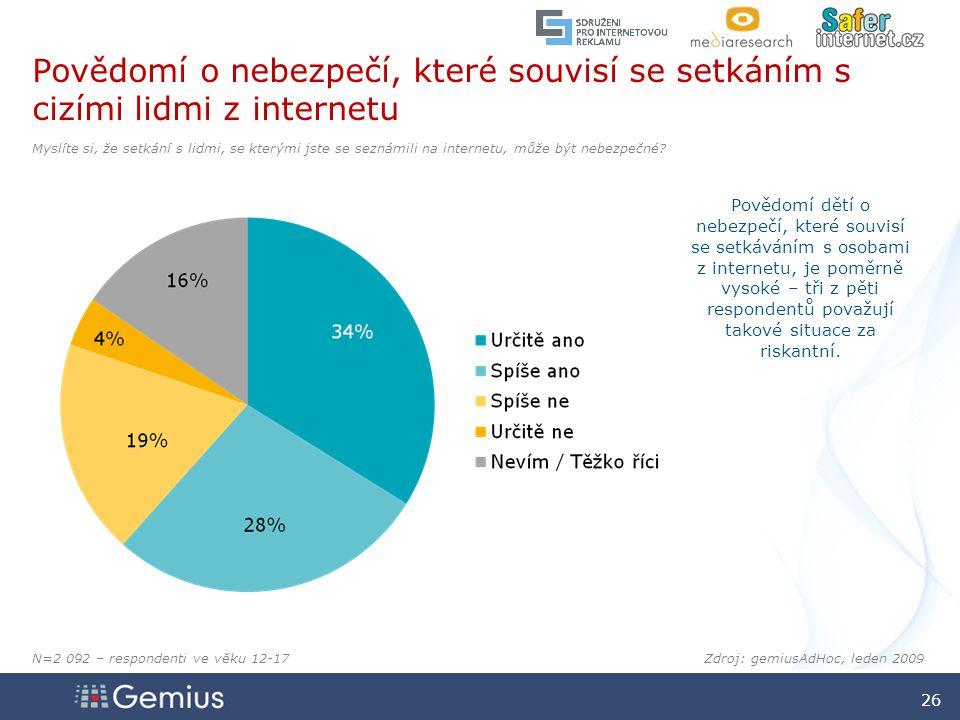 2626 2626 26 Zdroj: gemiusAdHoc, leden 2009 Myslíte si, že setkání s lidmi, se kterými jste se seznámili na internetu, může být nebezpečné.