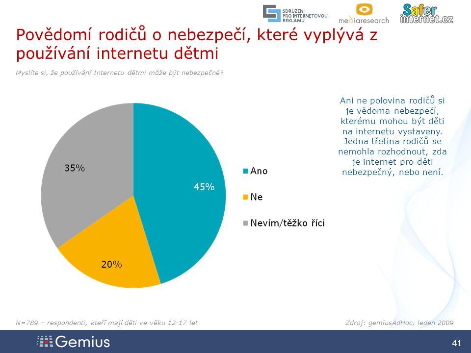4141 4141 41 Zdroj: gemiusAdHoc, leden 2009 Myslíte si, že používání Internetu dětmi může být nebezpečné.