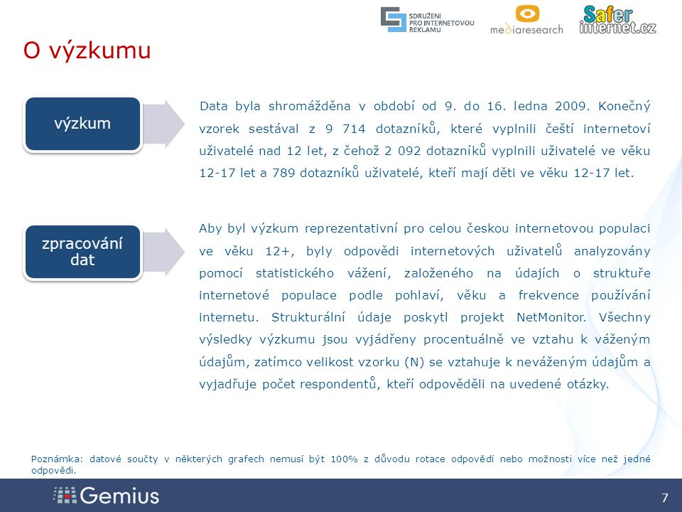 3838 3838 38 Zdroj: gemiusAdHoc, leden 2009 Používá Vaše dítě Internet.