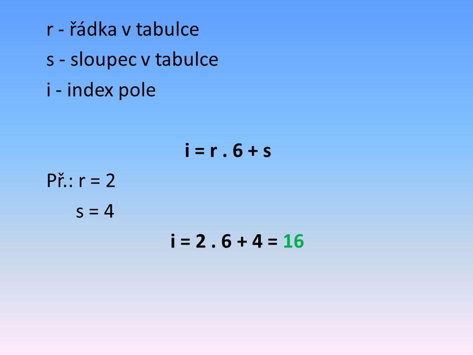 r - řádka v tabulce s - sloupec v tabulce i - index pole i = r. 6 + s Př.: r = 2 s = 4 i = 2. 6 + 4 = 16