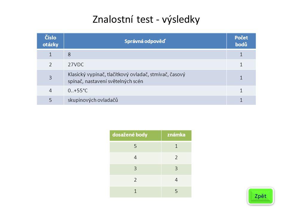 Znalostní test - výsledky dosažené bodyznámka 51 42 33 24 15 Číslo otázky Správná odpověď Počet bodů 1 81 2 27VDC1 3 Klasický vypínač, tlačítkový ovla