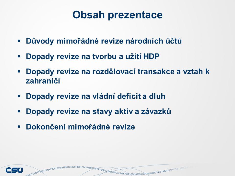 Děkuji za pozornost vitezslav.ondrus@czso.cz jaroslav.sixta@czso.cz