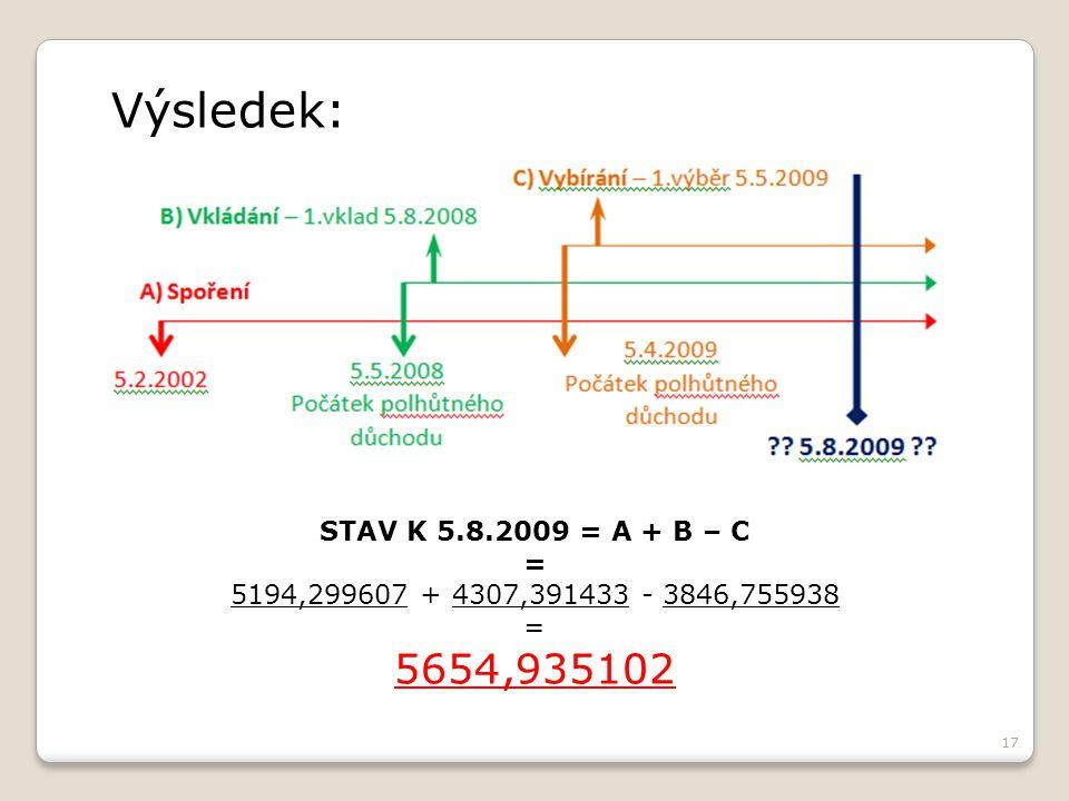 17 Výsledek: STAV K 5.8.2009 = A + B – C = 5194,299607 + 4307,391433 - 3846,755938 = 5654,935102