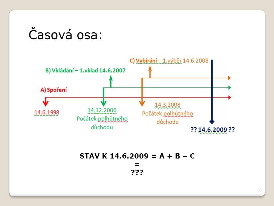6 A) Spoření P 0 = $3100 n = 11 let (14.6.1998 – 14.6.2009) = 22 půlroků i 2 = 9,62% -> i = 4,81% P t = P 0 * (1 + i) n P t = 3100 * (1 + 0,0481) 22 = 8714,080257