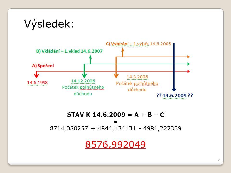 9 Výsledek: STAV K 14.6.2009 = A + B – C = 8714,080257 + 4844,134131 - 4981,222339 = 8576,992049