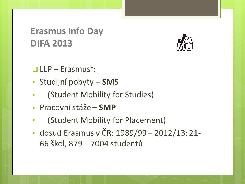 Erasmus Info Day DIFA 2013  LLP – Erasmus + :  Studijní pobyty – SMS  (Student Mobility for Studies)  Pracovní stáže – SMP  (Student Mobility for Placement)  dosud Erasmus v ČR: 1989/99 – 2012/13: 21- 66 škol, 879 – 7004 studentů