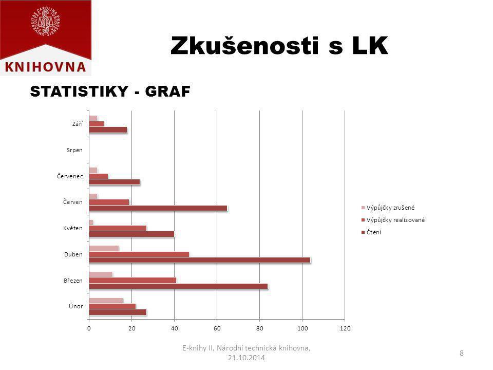 Zkušenosti s LK STATISTIKY - GRAF E-knihy II, Národní technická knihovna, 21.10.2014 8