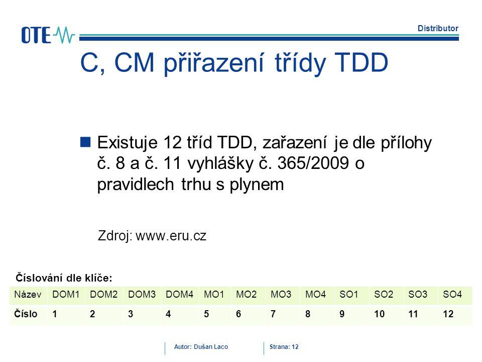 Distributor Autor: Dušan Laco Strana: 12 C, CM přiřazení třídy TDD Existuje 12 tříd TDD, zařazení je dle přílohy č. 8 a č. 11 vyhlášky č. 365/2009 o p