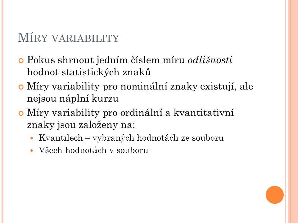 Pokus shrnout jedním číslem míru odlišnosti hodnot statistických znaků Míry variability pro nominální znaky existují, ale nejsou náplní kurzu Míry var
