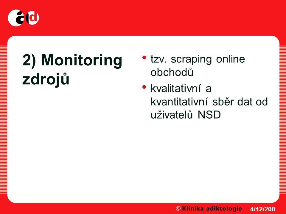 2) Monitoring zdrojů tzv. scraping online obchodů kvalitativní a kvantitativní sběr dat od uživatelů NSD 4/12/200 8