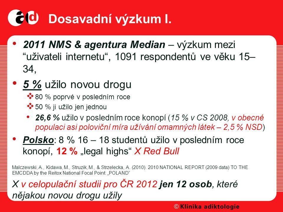 """Dosavadní výzkum I. 2011 NMS & agentura Median – výzkum mezi """"uživateli internetu"""", 1091 respondentů ve věku 15– 34, 5 % užilo novou drogu  80 % popr"""