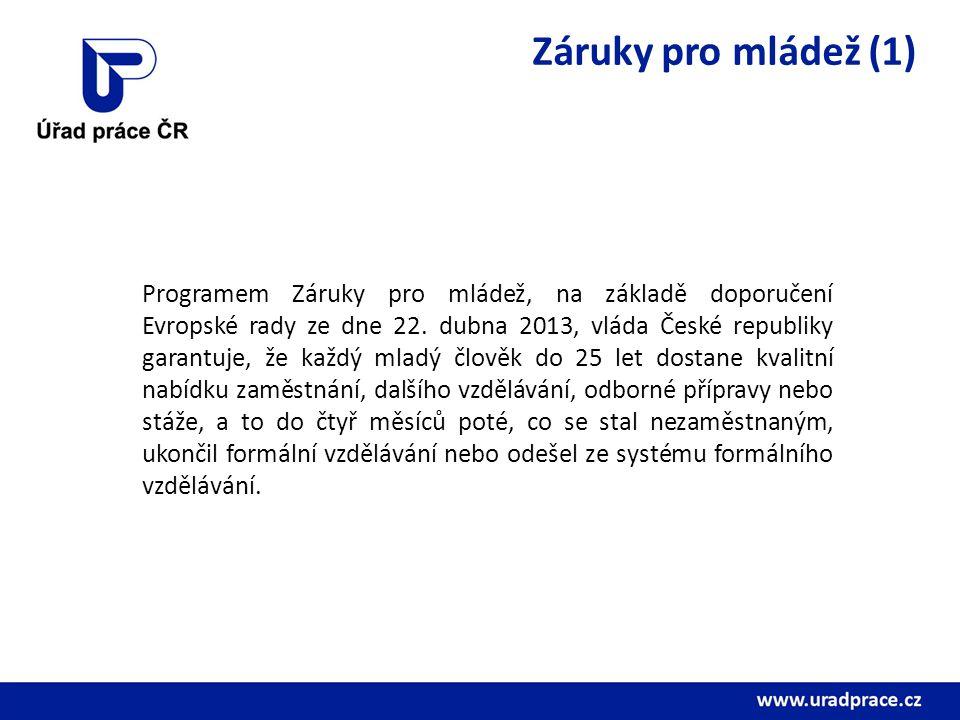 Záruky pro mládež (1) Programem Záruky pro mládež, na základě doporučení Evropské rady ze dne 22.