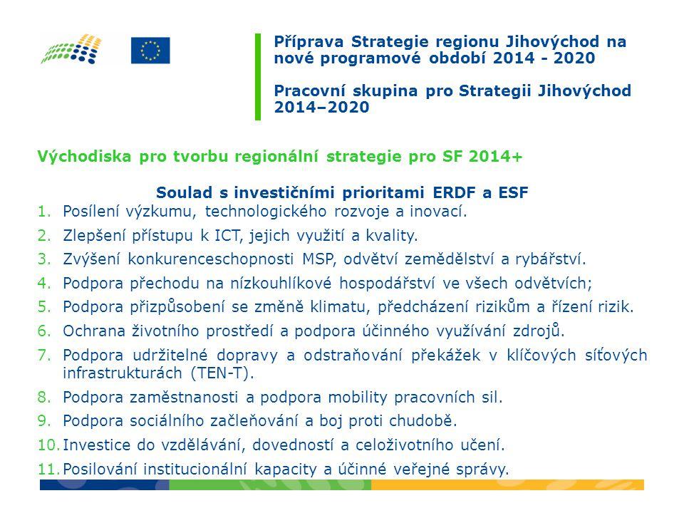Příprava Strategie regionu Jihovýchod na nové programové období 2014 - 2020 Pracovní skupina pro Strategii Jihovýchod 2014–2020 Východiska pro tvorbu regionální strategie pro SF 2014+ Soulad s investičními prioritami ERDF a ESF 1.Posílení výzkumu, technologického rozvoje a inovací.