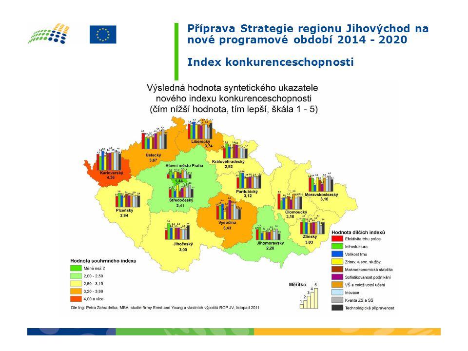 Příprava Strategie regionu Jihovýchod na nové programové období 2014 - 2020 Index konkurenceschopnosti