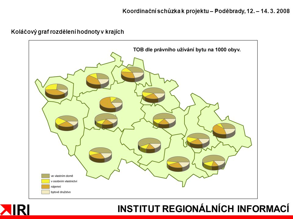 INSTITUT REGIONÁLNÍCH INFORMACÍ Koláčový graf rozdělení hodnoty v krajích Koordinační schůzka k projektu – Poděbrady, 12.