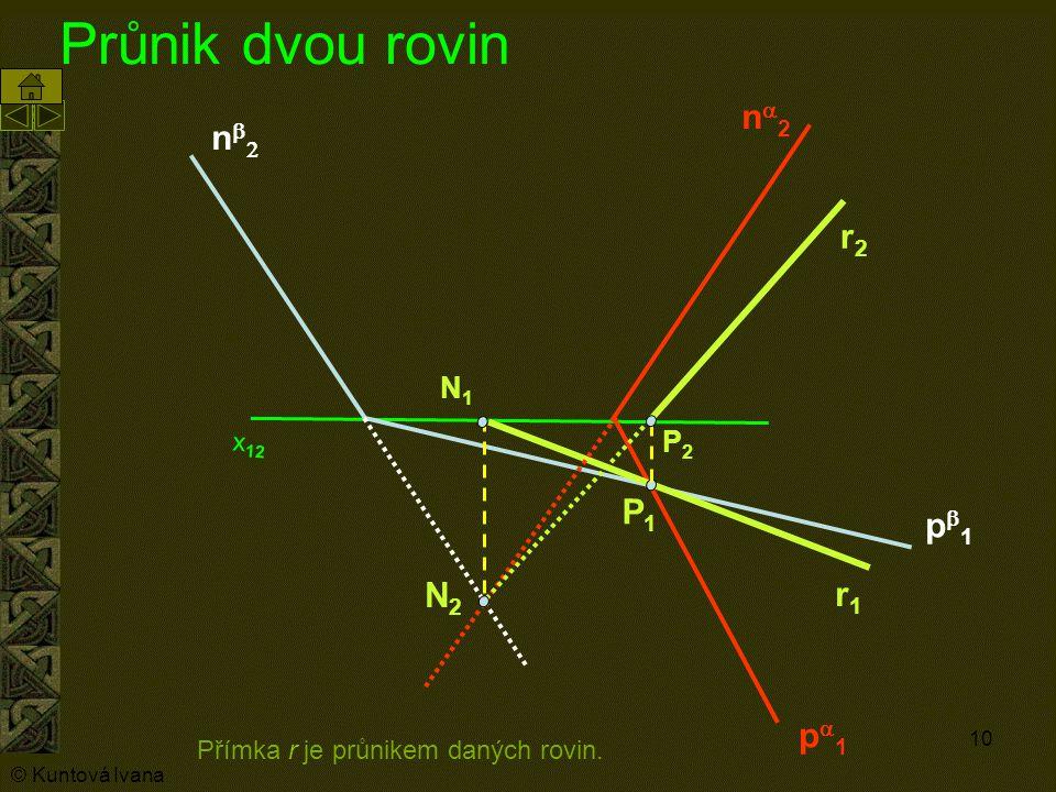 10 Průnik dvou rovin n2n2 p1p1 nn p1p1 r2r2 N2N2 P1P1 x 12 r1r1 N1N1 P2P2 Přímka r je průnikem daných rovin. © Kuntová Ivana