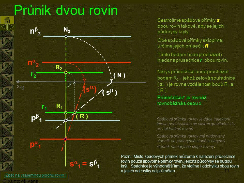 11 Průnik dvou rovin n2n2 p1p1 nn p1p1 x 12 s  1 = s  1 ( s  ) (s)(s) ( R ) R1R1 Průsečnice r je rovněž rovnoběžná s osou x. Nárys průs