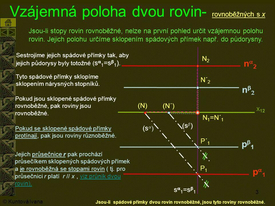 3 Vzájemná poloha dvou rovin- rovnoběžných s x Jsou-li spádové přímky dvou rovin rovnoběžné, jsou tyto roviny rovnoběžné. n2n2 nn p1p1 x 12 p