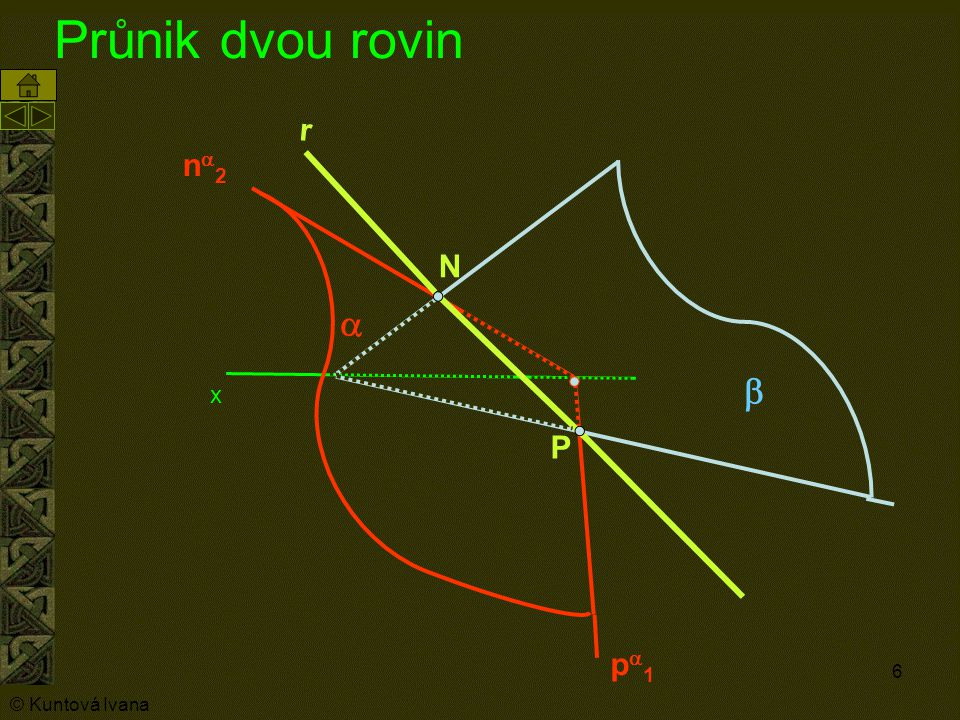 6 Průnik dvou rovin  p1p1 r N P  x n2n2 © Kuntová Ivana