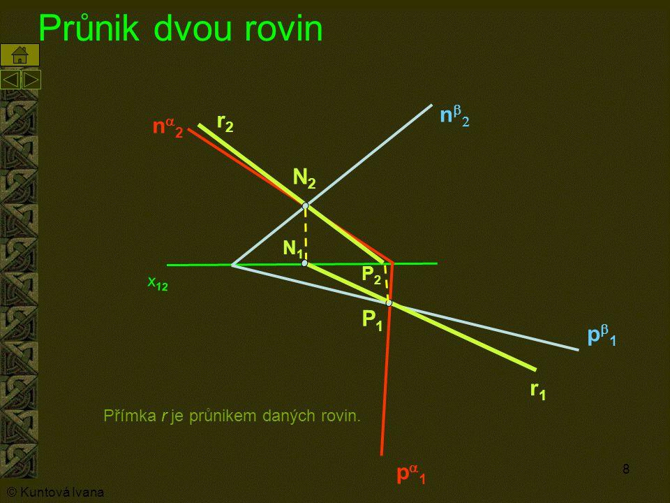 8 Průnik dvou rovin n2n2 p1p1 nn p1p1 r2r2 N2N2 P1P1 x 12 r1r1 N1N1 P2P2 Přímka r je průnikem daných rovin. © Kuntová Ivana