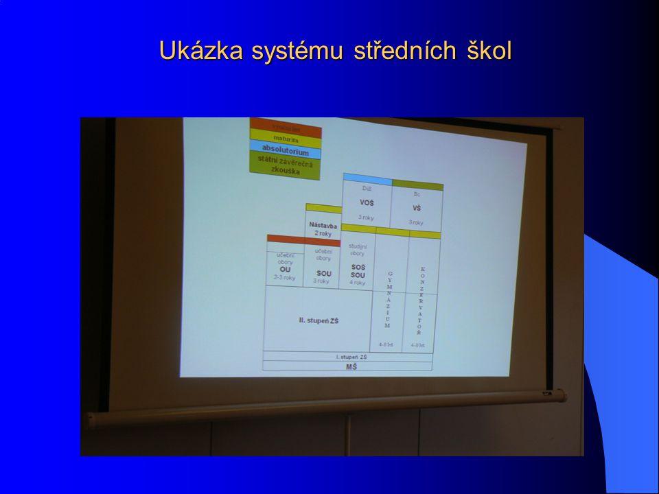 Ukázka systému středních škol