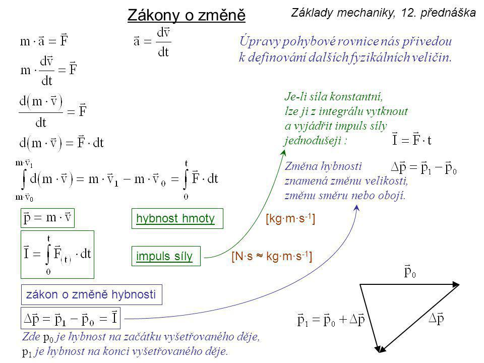 moment hybnosti (točivost) [kg·m 2 ·s -1 ] impuls momentu [N·m·s  kg·m 2 ·s -1 ] moment síly[N·m][N·m] zákon o změně momentu hybnosti Zákony o změně polohový vektor[m][m] Základy mechaniky, 12.