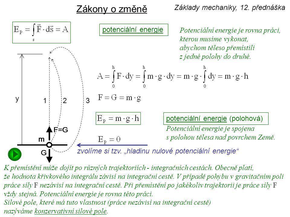 G F=G m Země R y  = 6,67·10 -11 kg -1 ·m 3 ·s -2 - gravitační konstanta, M = 5,98·10 24 kg- hmotnost Země, R = 6 378 km- poloměr Země, r- vzdálenost od středu Země, y- výška nad povrchem Země.