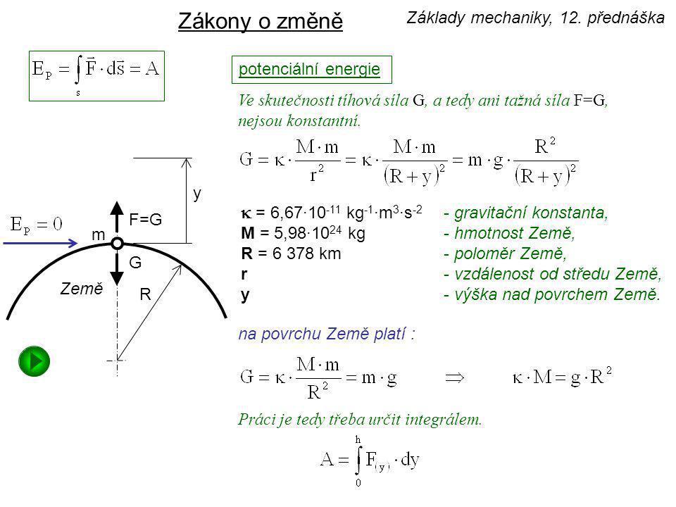 Země R y potenciální energie Zákony o změně pro h«R potenciální energie (polohová) potenciální energie je rovna této práci Pro malou výšku nad Zemí pak přibližně platí : G F=G m Základy mechaniky, 12.