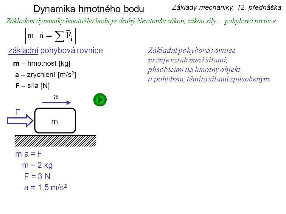 základní pohybová rovnice Základem dynamiky hmotného bodu je druhý Newtonův zákon, zákon síly...