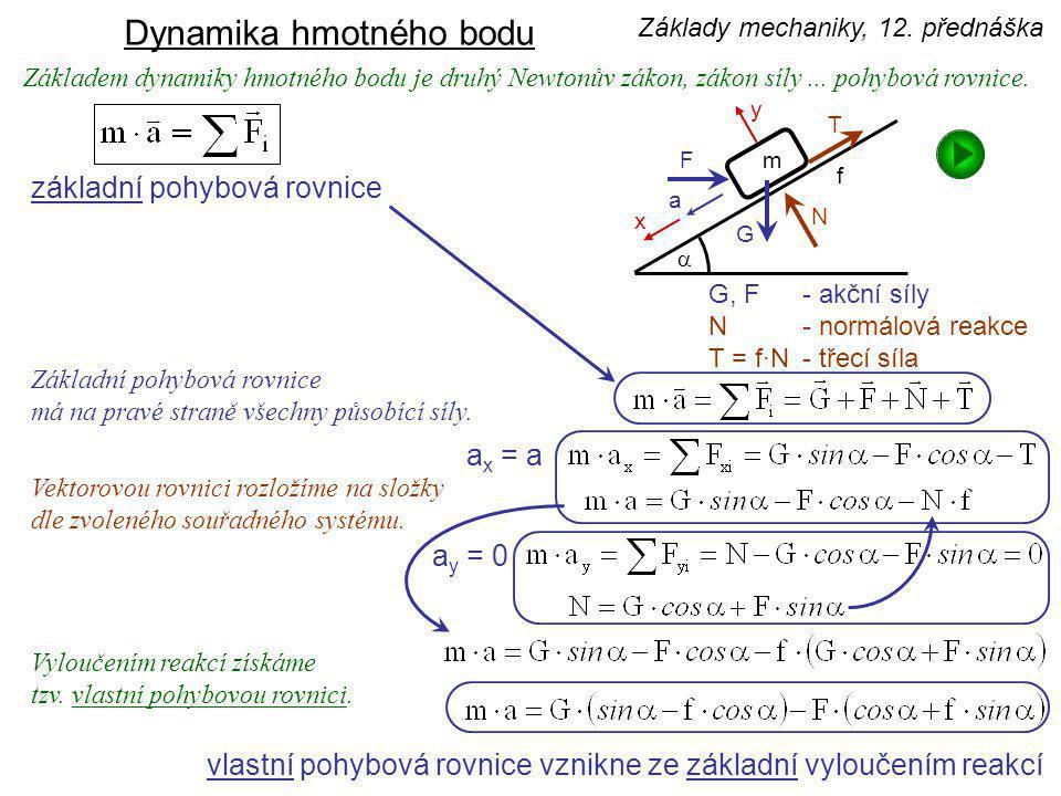 Základem dynamiky hmotného bodu je druhý Newtonův zákon, zákon síly...