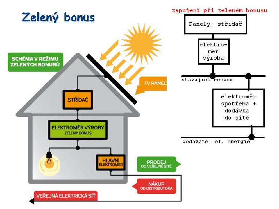 *za veškerou vyrobenou energie je hrazen zelený bonus (sazba ERU), který byl platný v době výstavby *výroba z panelů je měřena samostatným elektroměrem *vyrobenou energii lze využít pro vlastní spotřebu, přebytek prodat obchodníkovi s elektřinou, dodavatel ale nemá za povinnost přebytky vykupovat *přebytky dodané do distribuční sítě jsou měřeny čtyřkvadrantním elektroměrem (měří odebranou a dodanou elektřinu samostatně) *cena za energii dodanou do sítě je smluvní, v současné době zhruba (60-70) hal./kWh Princip a podmínky zeleného bonusu