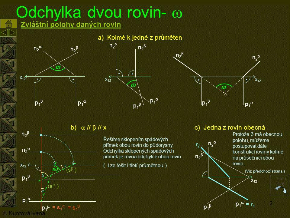 2 Odchylka dvou rovin-   p1p1 p1p1 n2n2 n2n2 x 12  p1p1 p1p1 n2n2 n2n2  p1p1 p1p1 n2n2 n2n2  p1p1 n2n2 n2n2 p1p1