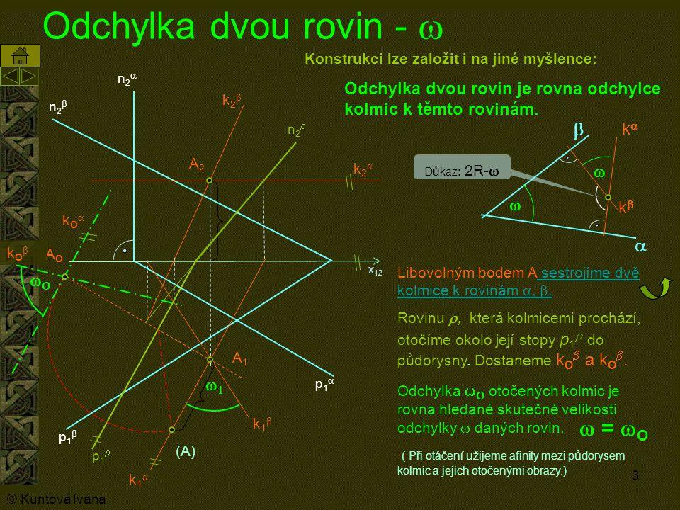 3 Odchylka dvou rovin -  p1p1 n2n2 n2n2 x 12 p1p1 Konstrukci lze založit i na jiné myšlence: Odchylka dvou rovin je rovna odchylce kolmic k těmto rovinám.