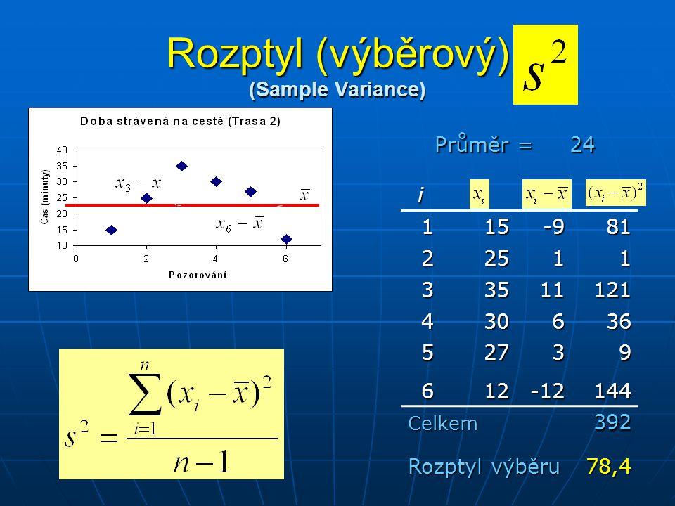Vážený rozptyl (výběrový) (Sample Weighted Variance) Vážený rozptyl se nejvíce využije, pokud jsou data již uspořádána v tabulce četností nebo mají nestejnou váhu.