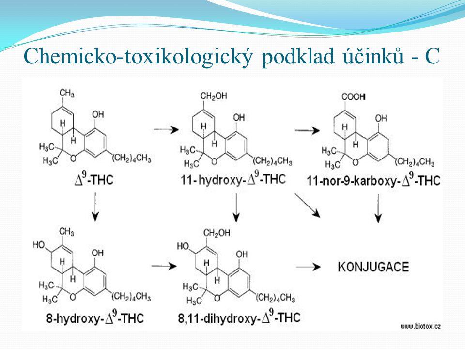 Chemicko-toxikologický podklad účinků - C
