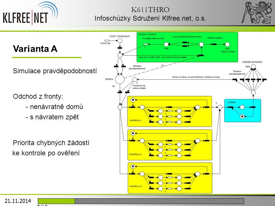 K611THRO Infoschůzky Sdružení Klfree.net, o.s.