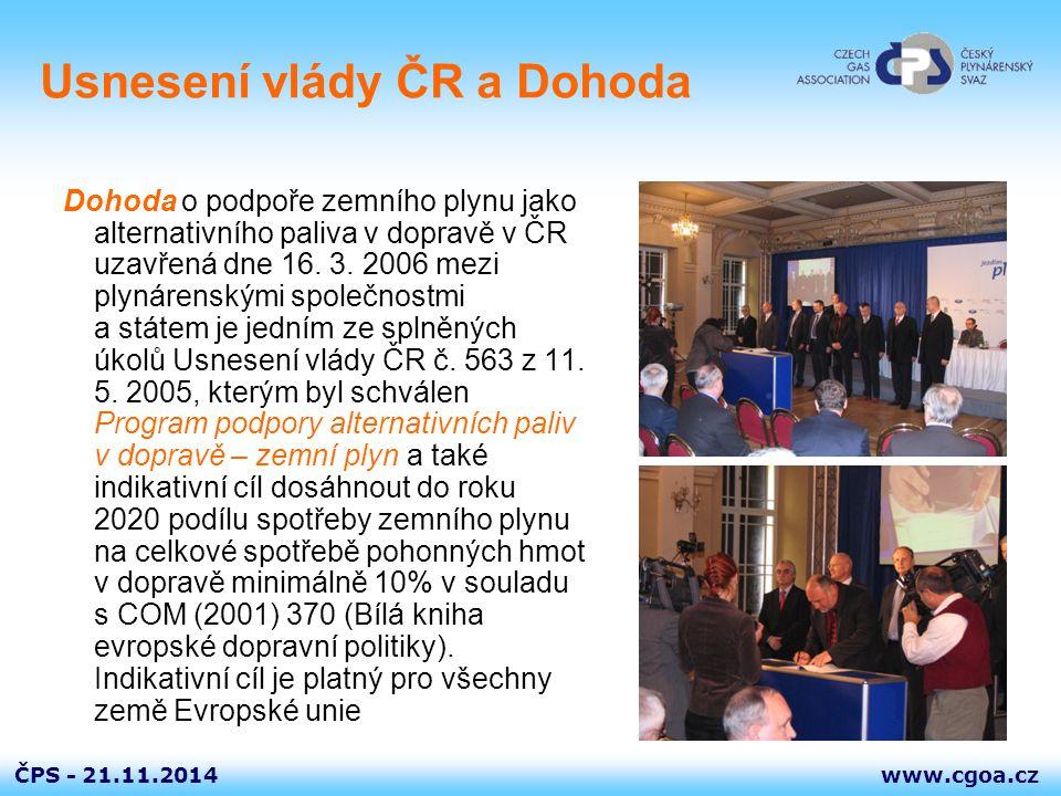 www.cgoa.czČPS - 21.11.2014 Usnesení vlády ČR a Dohoda Dohoda o podpoře zemního plynu jako alternativního paliva v dopravě v ČR uzavřená dne 16. 3. 20