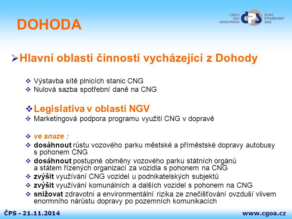 www.cgoa.czČPS - 21.11.2014  Hlavní oblasti činností vycházející z Dohody  Výstavba sítě plnicích stanic CNG  Nulová sazba spotřební daně na CNG 