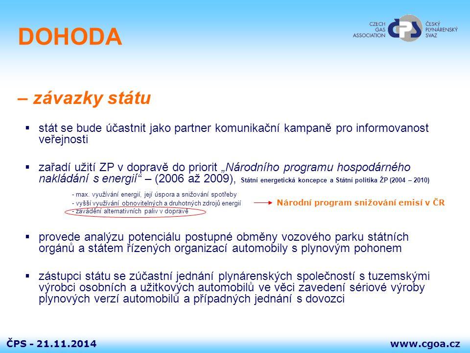 www.cgoa.czČPS - 21.11.2014 DOHODA – závazky státu  stát se bude účastnit jako partner komunikační kampaně pro informovanost veřejnosti  zařadí užit
