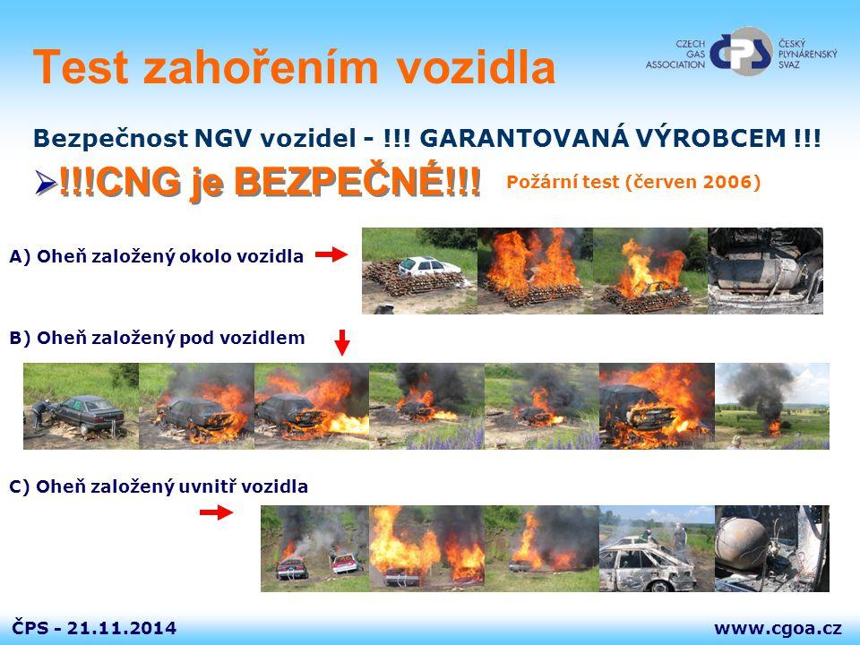www.cgoa.czČPS - 21.11.2014 Test zahořením vozidla  !!!CNG je BEZPEČNÉ!!! !!!!CNG je BEZPEČNÉ!!! A) Oheň založený okolo vozidla B) Oheň založený po