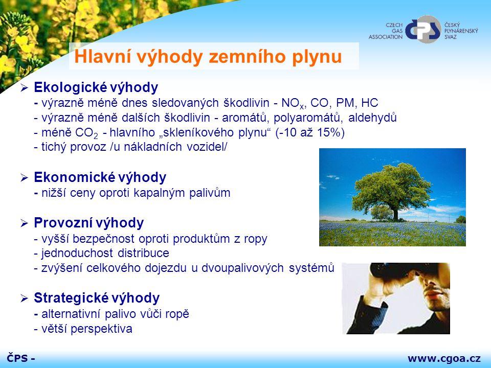 www.cgoa.czČPS -  Ekologické výhody - výrazně méně dnes sledovaných škodlivin - NO x, CO, PM, HC - výrazně méně dalších škodlivin - aromátů, polyarom