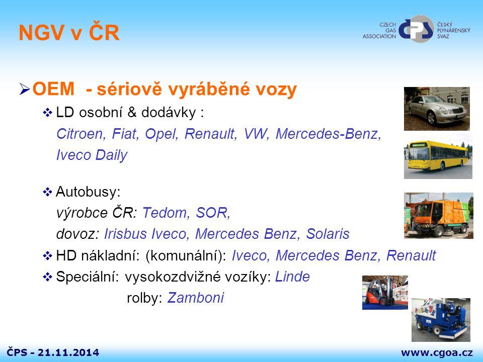 www.cgoa.czČPS - 21.11.2014 NGV v ČR  OEM - sériově vyráběné vozy  LD osobní & dodávky : Citroen, Fiat, Opel, Renault, VW, Mercedes-Benz, Iveco Dail
