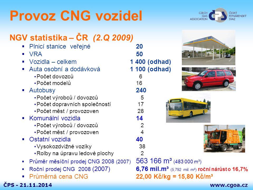 www.cgoa.czČPS - 21.11.2014 Provoz CNG vozidel NGV statistika – ČR (2.Q 2009)  Plnicí stanice veřejné20  VRA50  Vozidla – celkem 1 400 (odhad)  Au