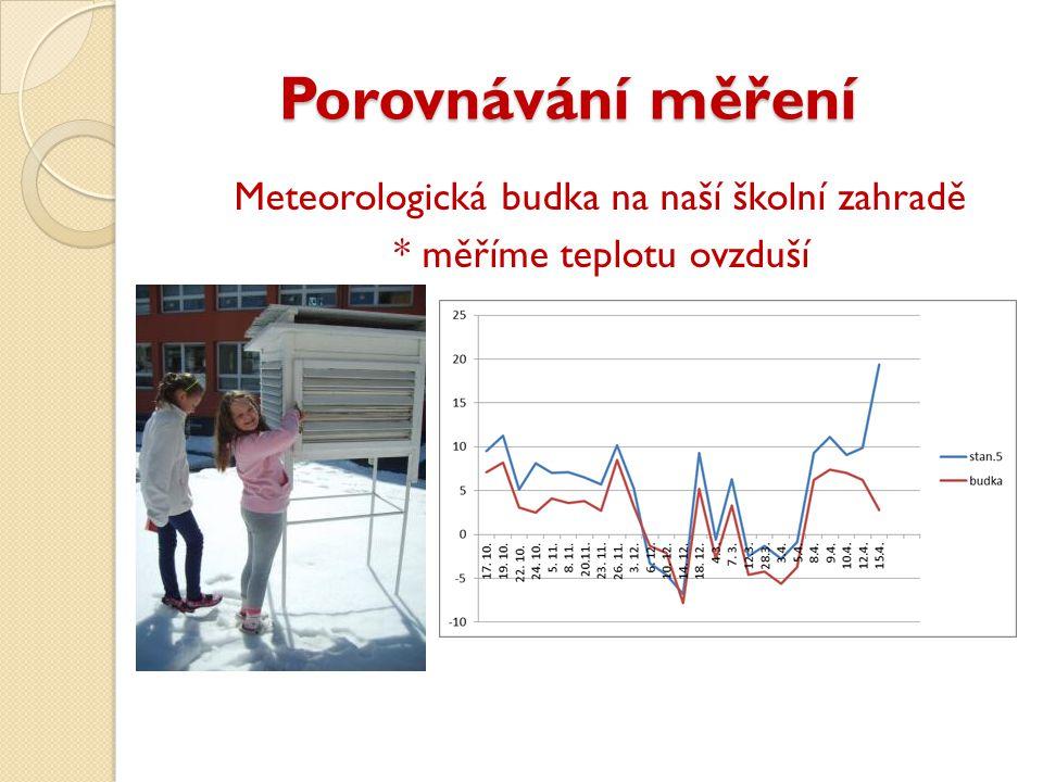 Porovnávání měření Porovnávání měření Meteorologická budka na naší školní zahradě * měříme teplotu ovzduší