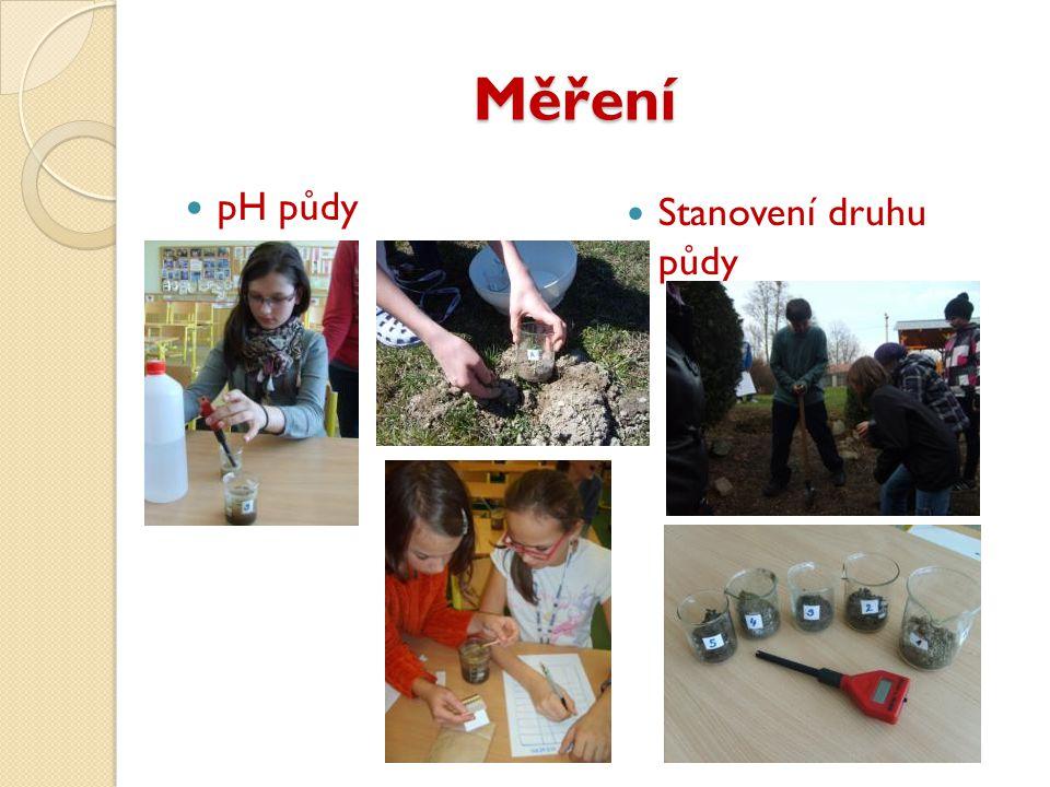 Měření Měření pH půdy Stanovení druhu půdy