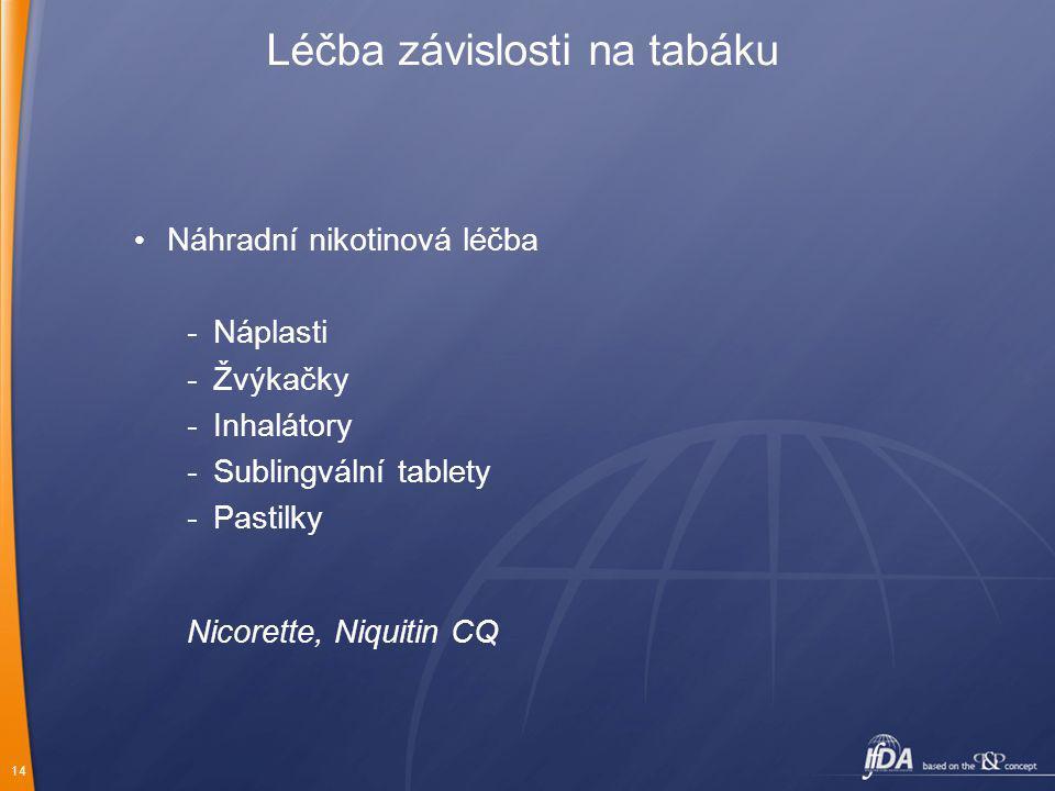 14 Náhradní nikotinová léčba -Náplasti -Žvýkačky -Inhalátory -Sublingvální tablety -Pastilky Nicorette, Niquitin CQ Léčba závislosti na tabáku