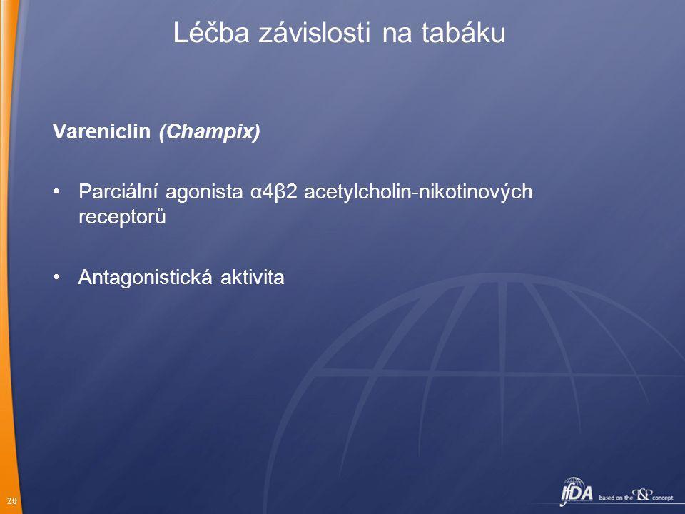 20 Vareniclin (Champix) Parciální agonista α4β2 acetylcholin-nikotinových receptorů Antagonistická aktivita Léčba závislosti na tabáku
