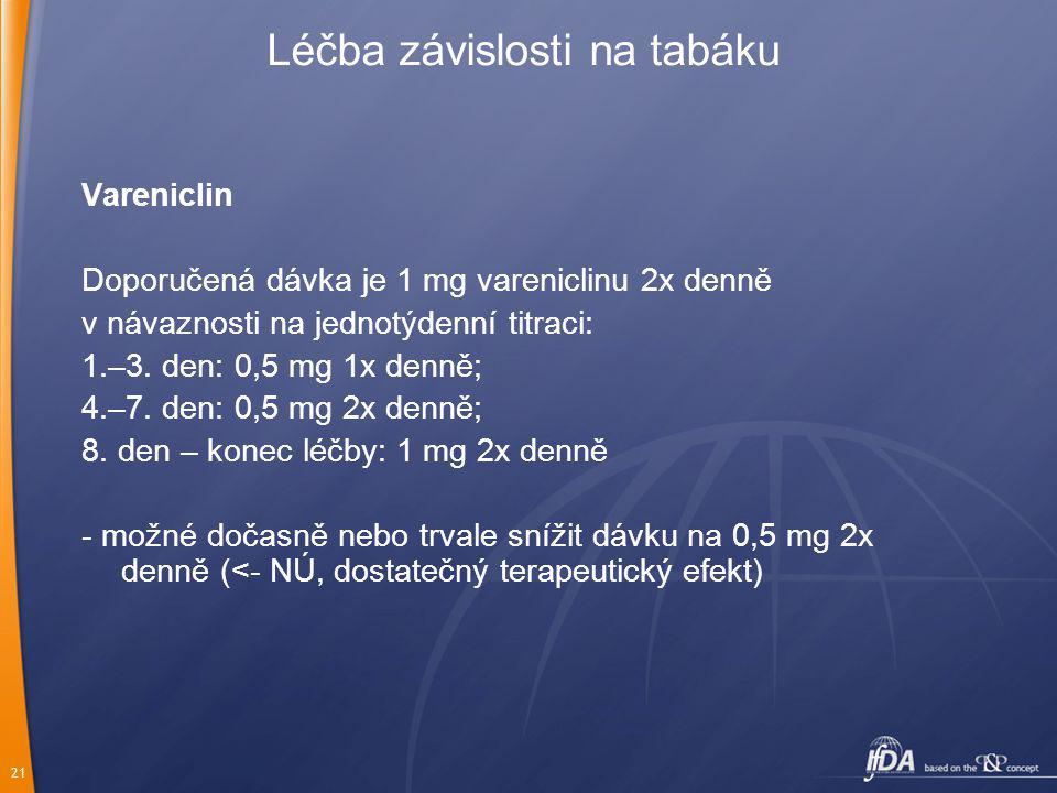 21 Vareniclin Doporučená dávka je 1 mg vareniclinu 2x denně v návaznosti na jednotýdenní titraci: 1.–3. den: 0,5 mg 1x denně; 4.–7. den: 0,5 mg 2x den
